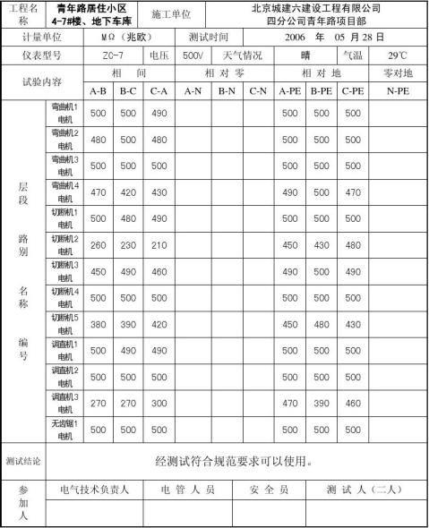 绝缘电阻测试记录表6新