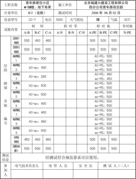 绝缘电阻测试记录表