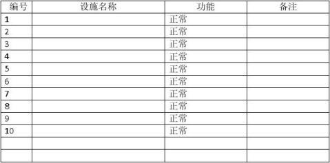 深圳市房地产租赁合同