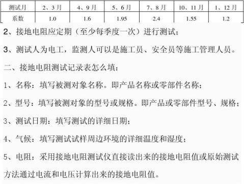 接地电阻测试记录表及接地电阻测试记录表填写方法