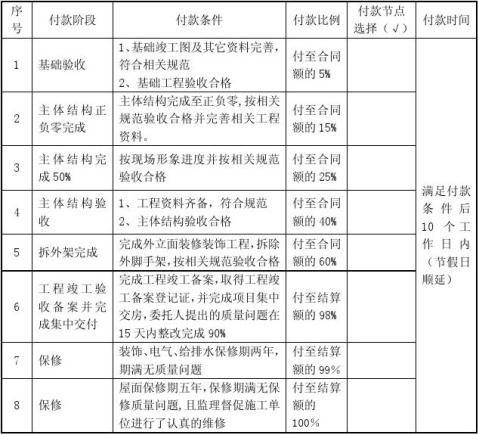 龙湖集团监理合同标准文本20xx