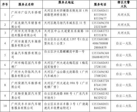 广州地区轻微交通事故损害赔偿协议书
