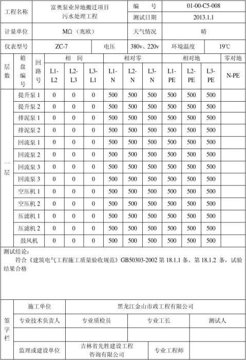 表C64绝缘电阻测试记录