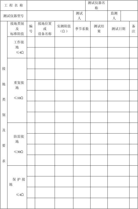 接地电阻测试记录表