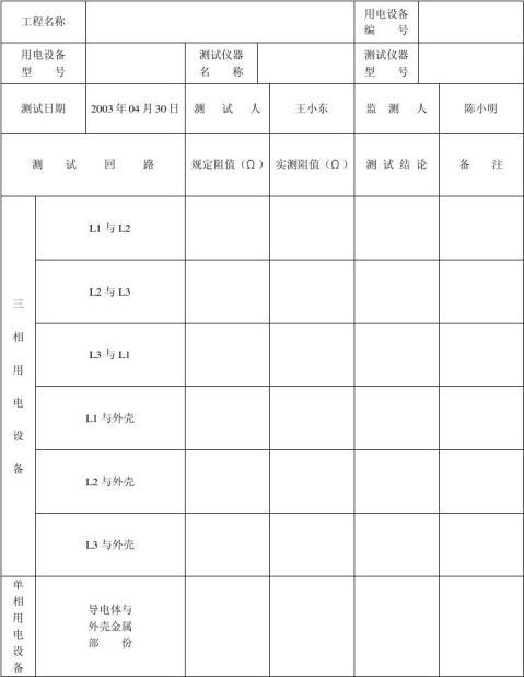 绝缘电阻测试记录表1