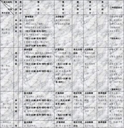 吕晓珍广东省东莞中学语文科5230005