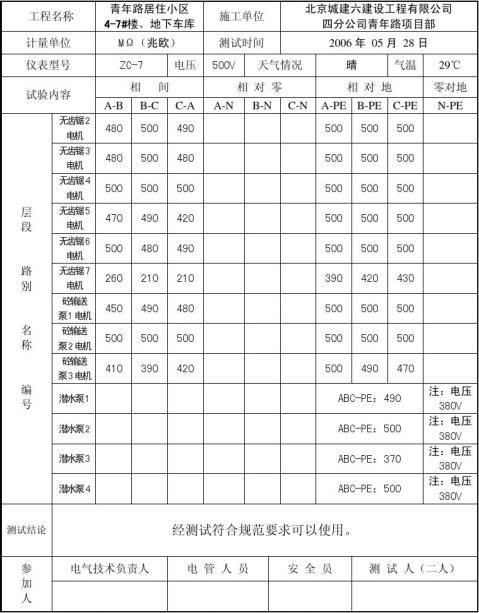 绝缘电阻测试记录表6新2