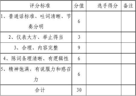 大学生职业生涯规划大赛策划书