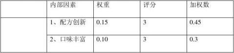 香飘飘食品公司营销策划文案1