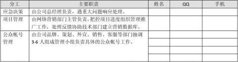河南XX企业微信营销执行方案和正营销顾问机构提供