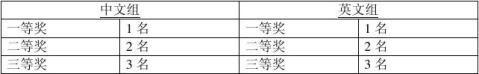 中英文演讲活动策划书