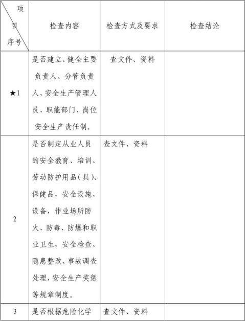 10检查与绩效考核