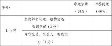 英语口语大赛活动方案