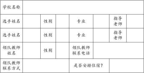 20xx年大学生英语口语赛竞赛方案