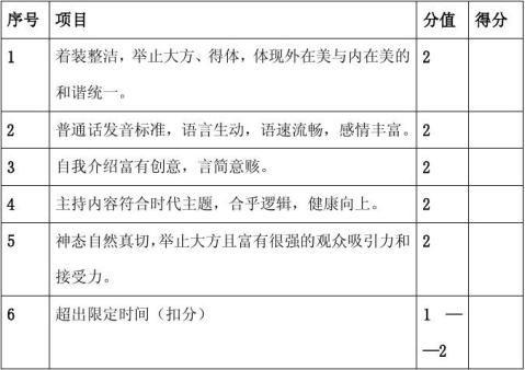 北京联合大学第一届主持人大赛策划书第五版