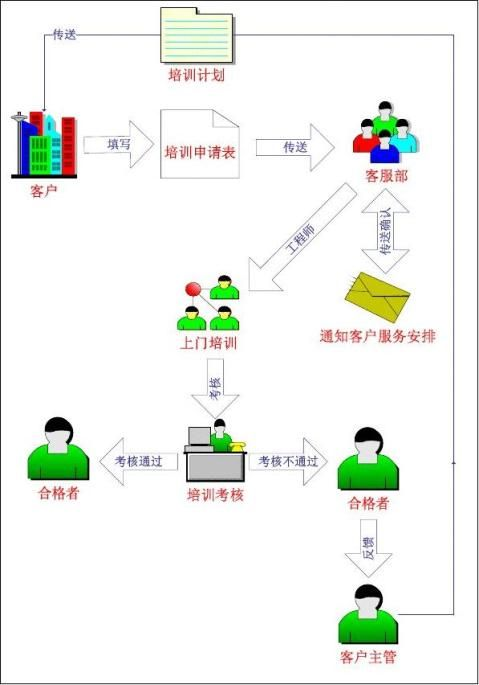 汽车网站策划方案书1