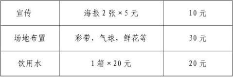 20xx校园文化艺术节策划书科技实践部