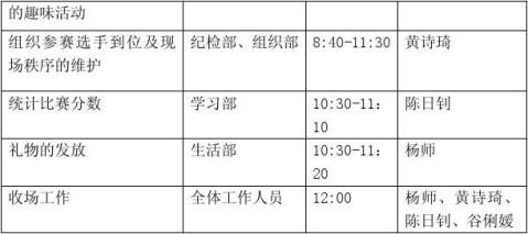 20xx宿舍文化艺术节策划书最终版