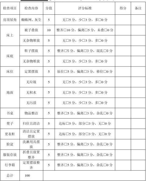 大学生宿舍文化艺术节策划书1