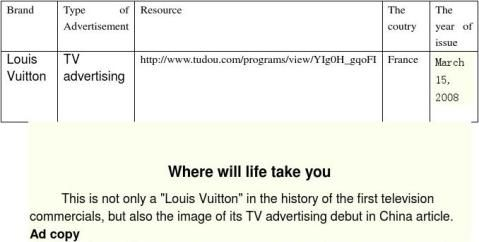 lv广告分析