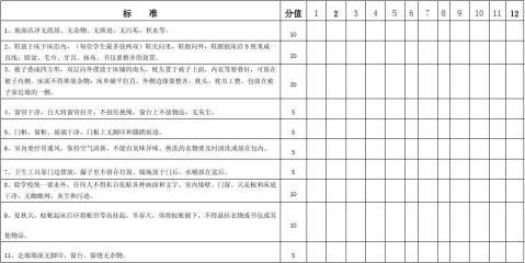 宿舍内务检查评分表