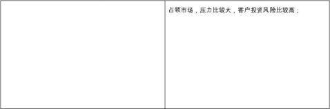 内蒙古省市场开发计划书