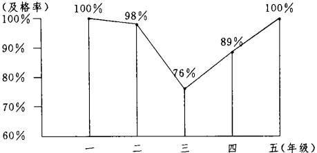 小学三年级数学老师家长会发言稿20xx