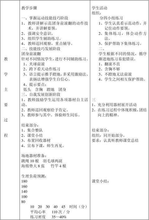 体育公开课MicrosoftWord文档2