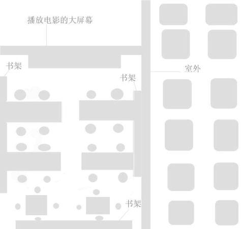 洋人街动漫咖啡屋的设计与分析