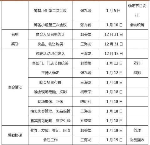 杨翔餐饮管理有限公司20xx年会策划方案12月18日修改