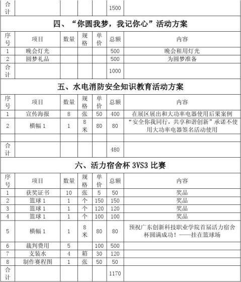 创新学院首届宿舍文化节策划书