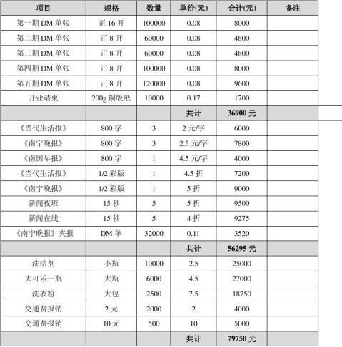 广西老百姓大药房北湖店开业活动方案