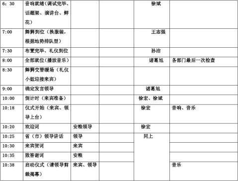 安粮临沂五金城招商运营中心启用仪式策划方案1