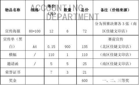 20xx嘉庚学院会计系宿舍文化节活动策划2