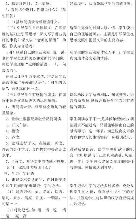 小学一年级上册语文老师的话语教学设计冀教版