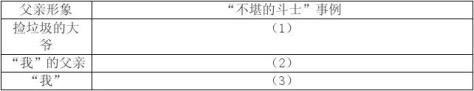 闵行区20xx年初三语文一模试题