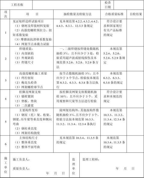 11主体钢结构分部子分部工程质量验收记录