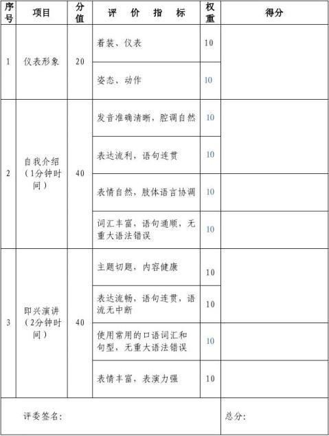 西村镇英语口语比赛方案