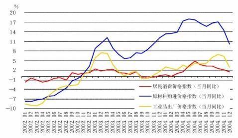 20xx年天津市金融运行报告