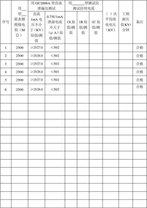 避雷器试验报告单