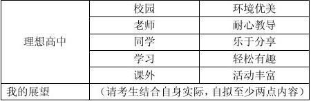 20xx年江苏省南通市中考英语试题word版