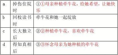 含答案20xx年江苏省泰州市中考语文阅读
