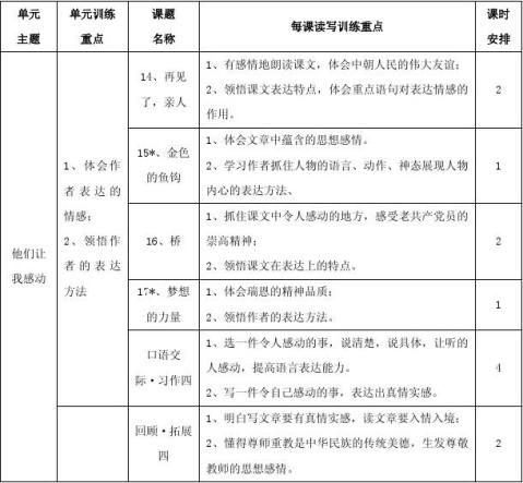 小学五年级语文下册第四单元课程纲要2