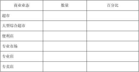 商圈分析表格