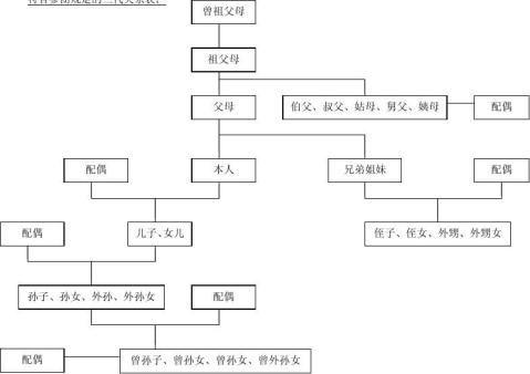 日本线个人旅游报名及签证申请须知20xx年07月01日版