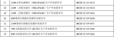 工艺部质量管理体系运行情况报告1