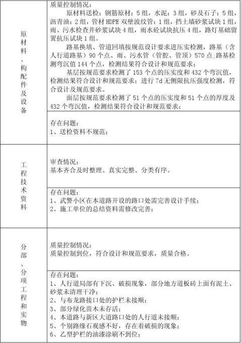 市政道路质量评估报告表格