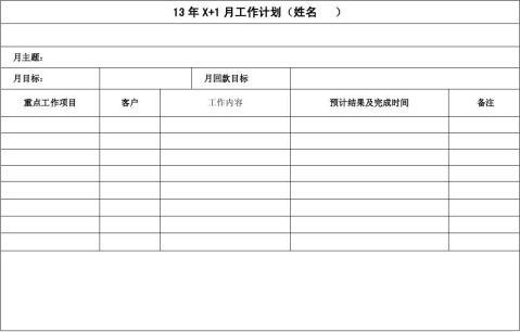 月总结及月计划模板赵总制订12