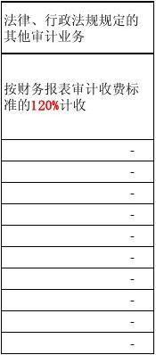 超全四川省会计师事务所新标准审计收费计算表