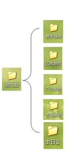 微信随手拍计划